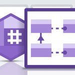 C# Beginners Tutorials
